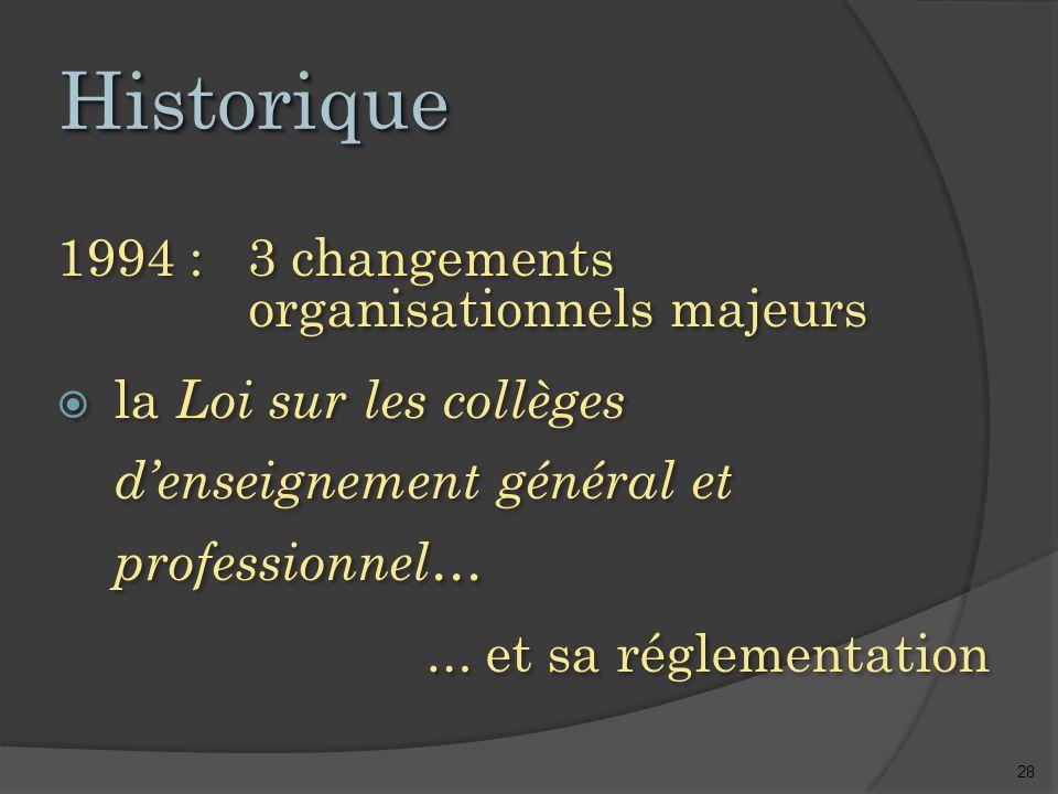 28 HistoriqueHistorique 1994 : 3 changements organisationnels majeurs  la Loi sur les collèges d'enseignement général et professionnel… … et sa réglementation 1994 : 3 changements organisationnels majeurs  la Loi sur les collèges d'enseignement général et professionnel… … et sa réglementation