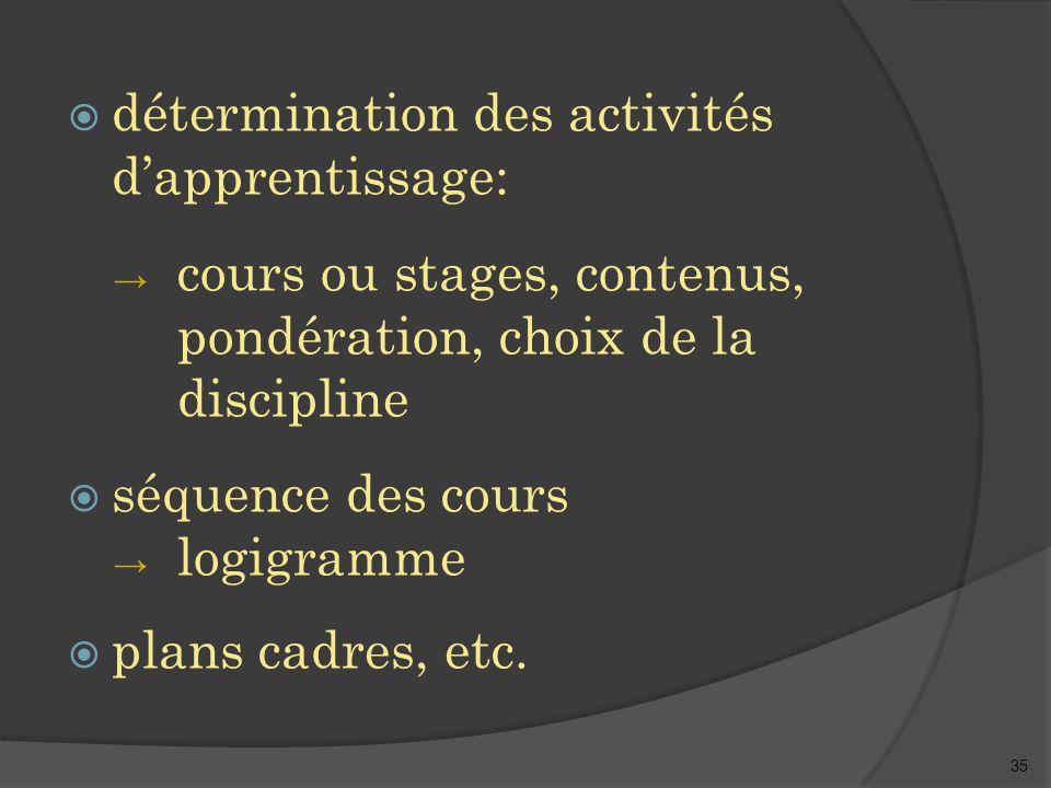 35  détermination des activités d'apprentissage: → cours ou stages, contenus, pondération, choix de la discipline  séquence des cours → logigramme  plans cadres, etc.