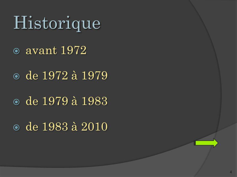 4 HistoriqueHistorique  avant 1972  de 1972 à 1979  de 1979 à 1983  de 1983 à 2010  avant 1972  de 1972 à 1979  de 1979 à 1983  de 1983 à 2010