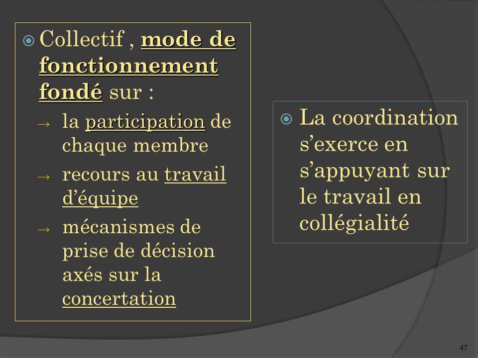 47 mode de fonctionnement fondé  Collectif, mode de fonctionnement fondé sur : participation → la participation de chaque membre → recours au travail d'équipe → mécanismes de prise de décision axés sur la concertation  La coordination s'exerce en s'appuyant sur le travail en collégialité