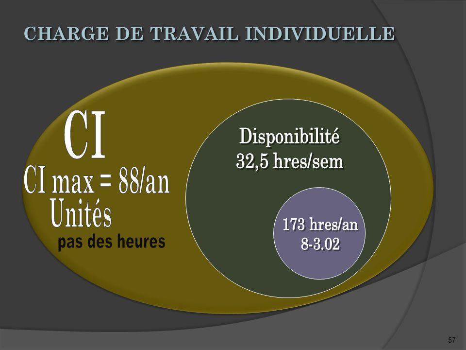 57 CHARGE DE TRAVAIL INDIVIDUELLE