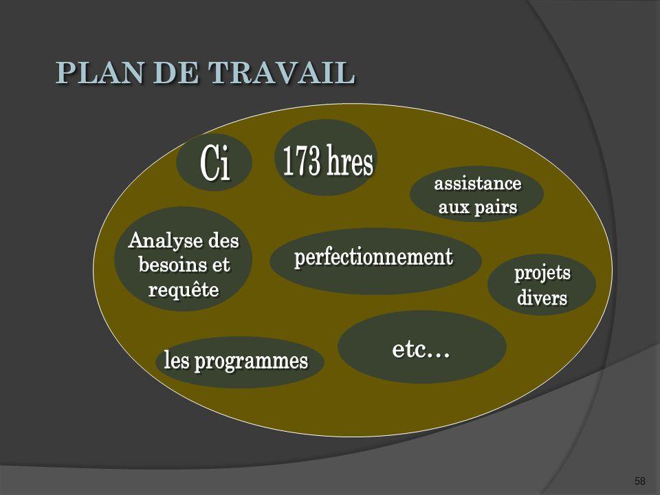 58 PLAN DE TRAVAIL
