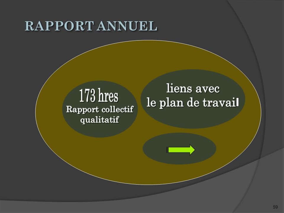 59 RAPPORT ANNUEL RAPPORT ANNUEL