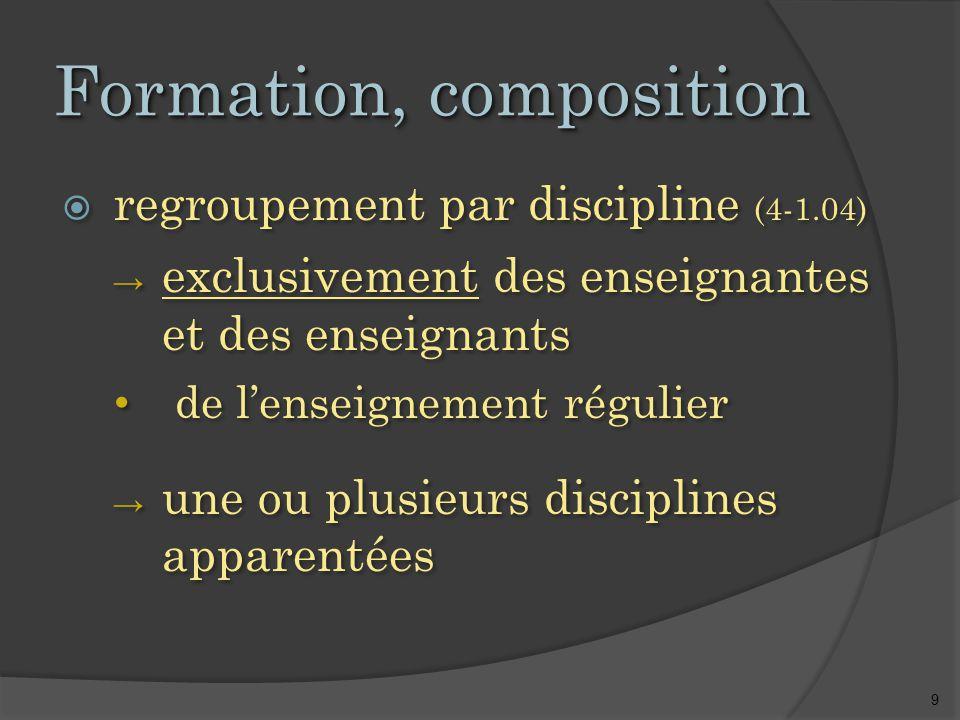 10 Rôle fondamental  premier lieu d'appartenance des enseignantes et des enseignants 0  lieu de convergence de demandes et d'activités liées à l'enseignement d'une discipline  premier lieu d'appartenance des enseignantes et des enseignants 0  lieu de convergence de demandes et d'activités liées à l'enseignement d'une discipline
