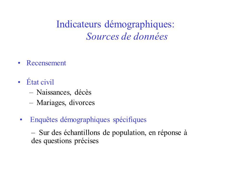 Indicateurs démographiques: Sources de données État civil –Naissances, décès –Mariages, divorces Enquêtes démographiques spécifiques – Sur des échanti