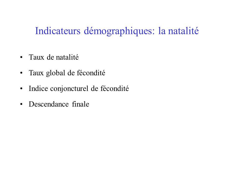 Indicateurs démographiques: la natalité Taux de natalité Taux global de fécondité Indice conjoncturel de fécondité Descendance finale