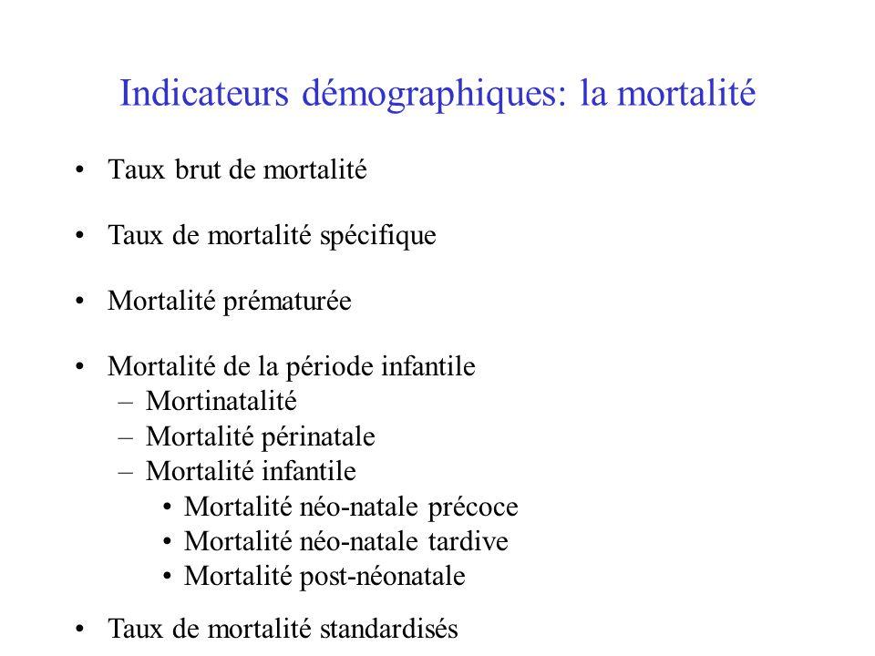 Indicateurs démographiques: la mortalité Taux brut de mortalité Taux de mortalité spécifique Mortalité prématurée Mortalité de la période infantile –M