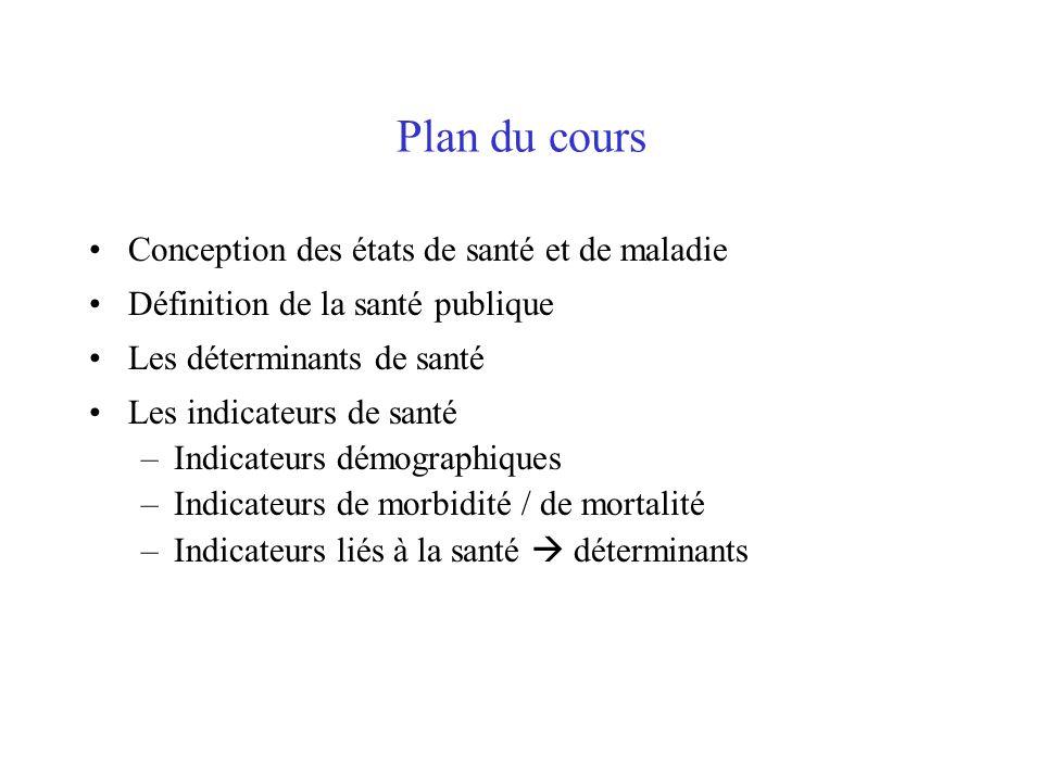 Plan du cours Conception des états de santé et de maladie Définition de la santé publique Les déterminants de santé Les indicateurs de santé –Indicate