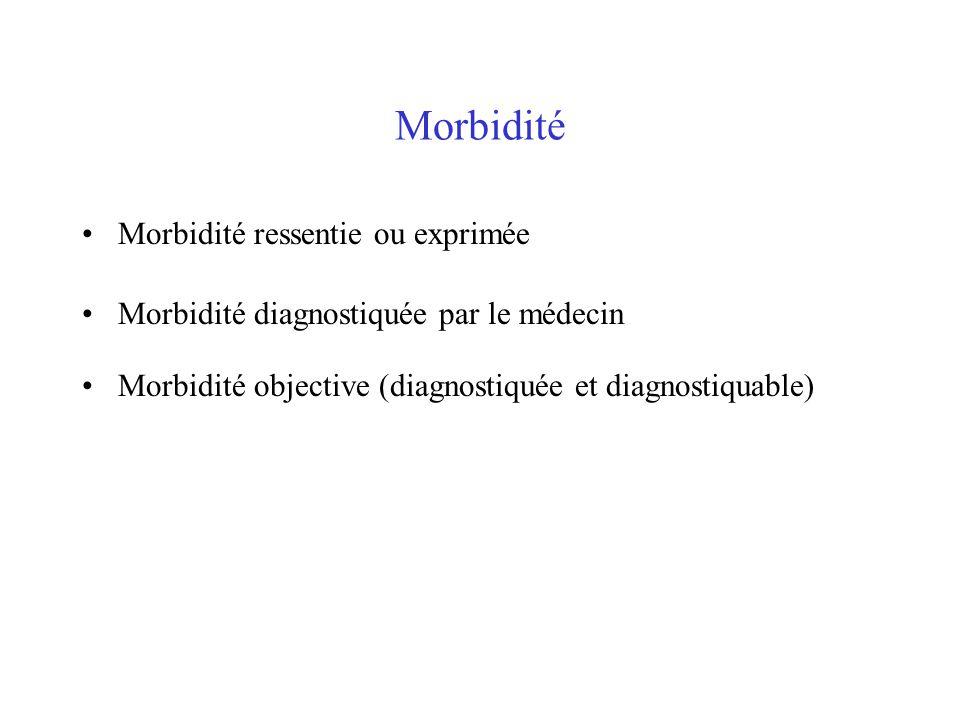 Morbidité Morbidité ressentie ou exprimée Morbidité diagnostiquée par le médecin Morbidité objective (diagnostiquée et diagnostiquable)