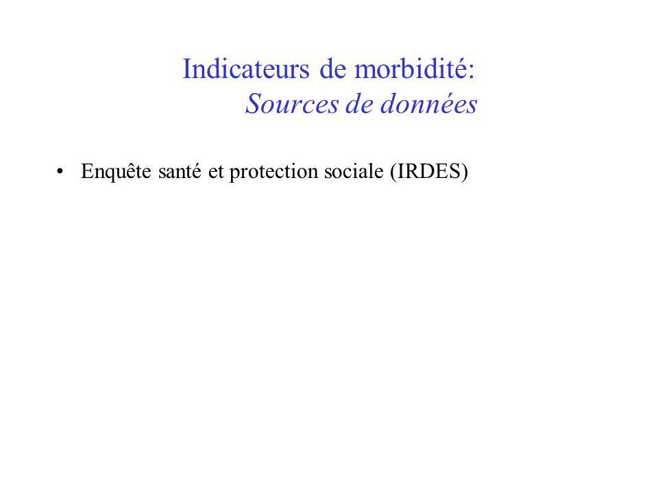 Indicateurs de morbidité: Sources de données Enquête santé et protection sociale (IRDES)