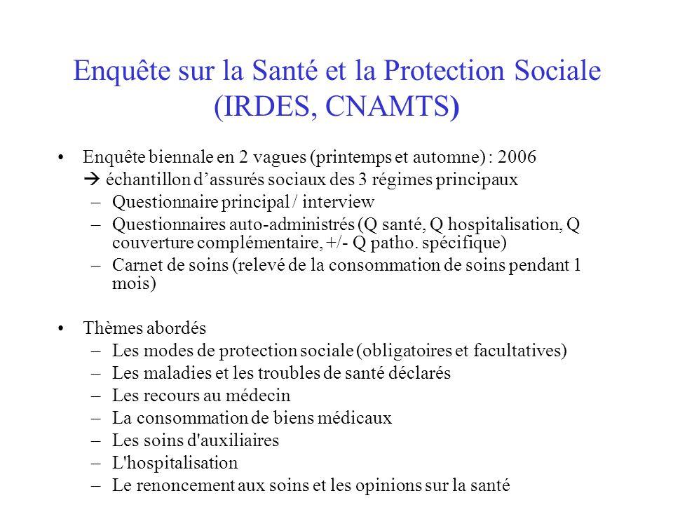 Enquête sur la Santé et la Protection Sociale (IRDES, CNAMTS) Enquête biennale en 2 vagues (printemps et automne) : 2006  échantillon d'assurés socia