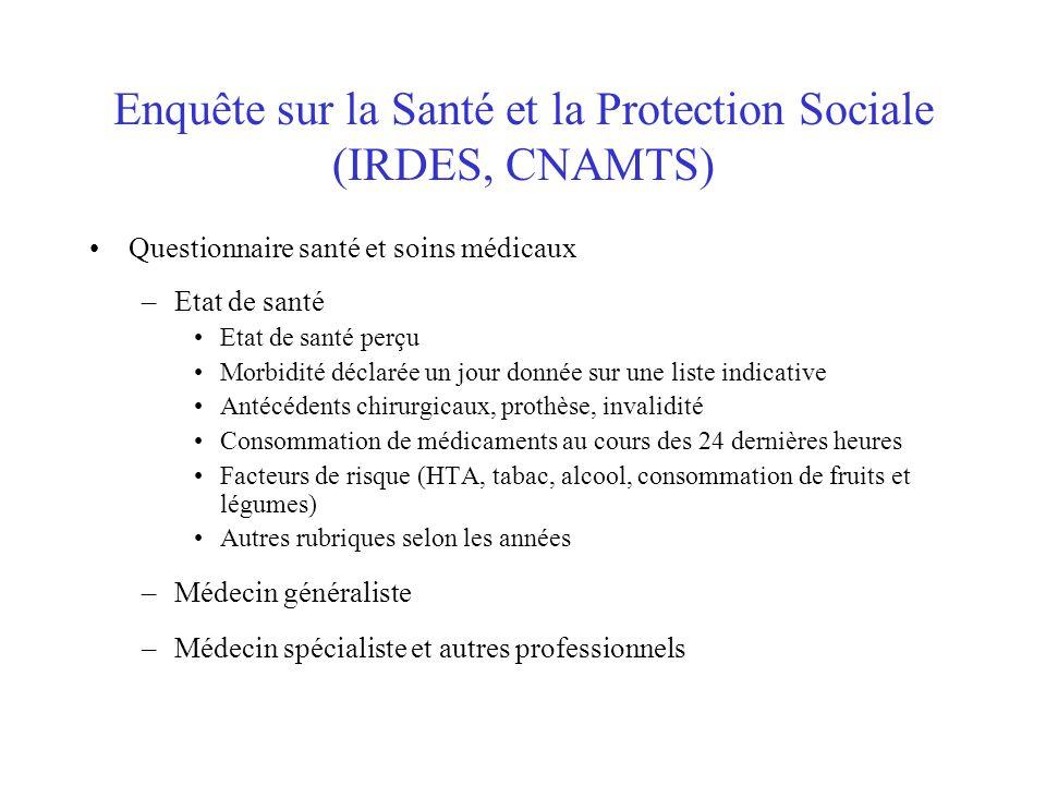 Enquête sur la Santé et la Protection Sociale (IRDES, CNAMTS) Questionnaire santé et soins médicaux –Etat de santé Etat de santé perçu Morbidité décla