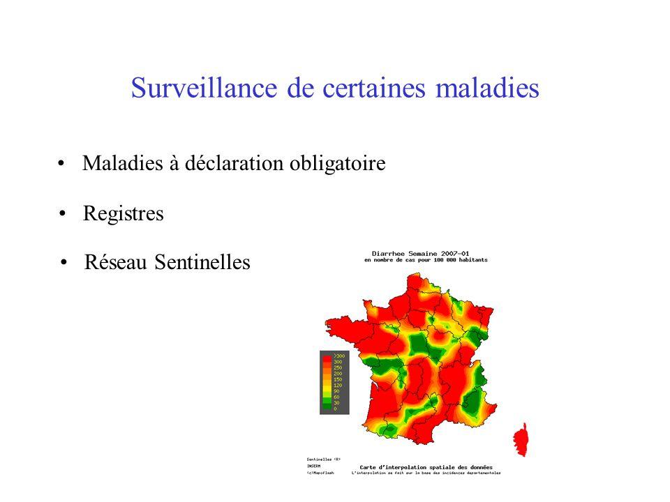 Surveillance de certaines maladies Maladies à déclaration obligatoire Registres Réseau Sentinelles