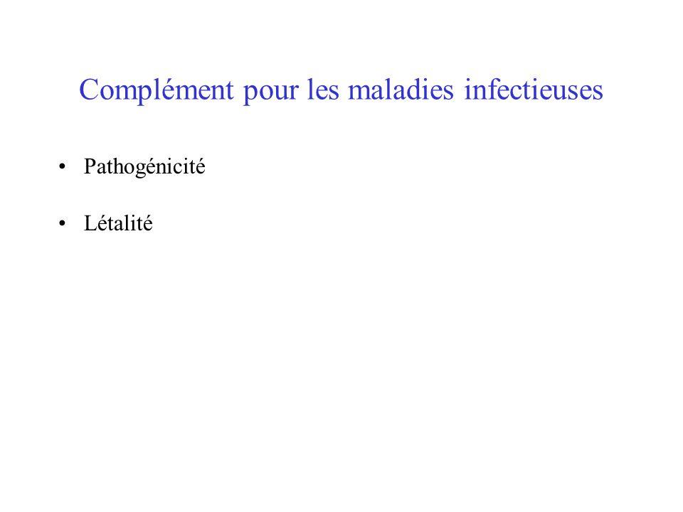 Complément pour les maladies infectieuses Pathogénicité Létalité