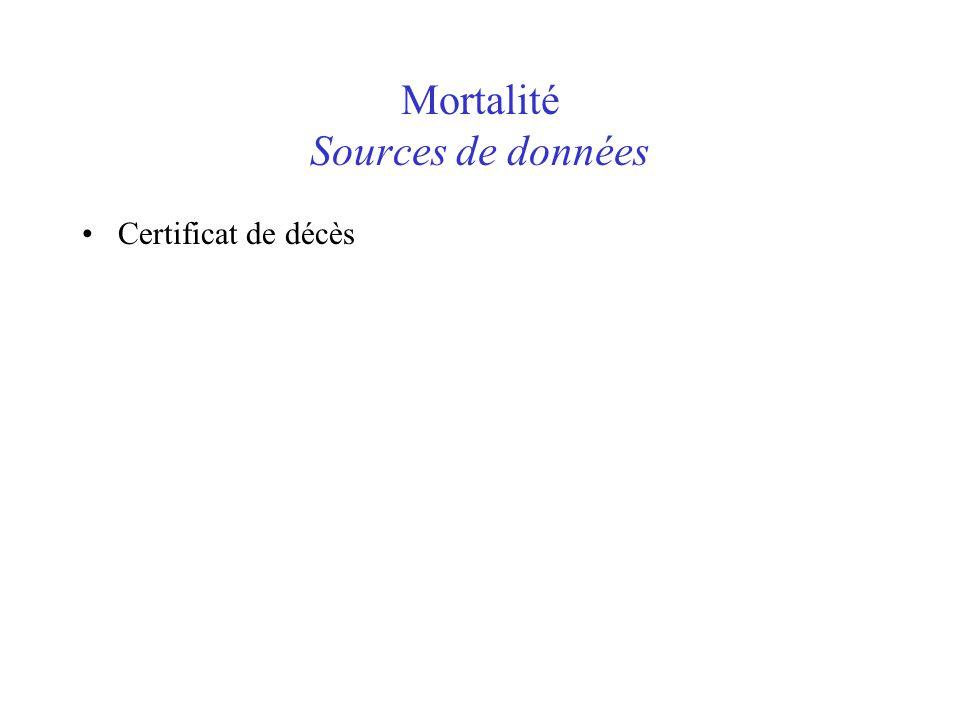 Mortalité Sources de données Certificat de décès