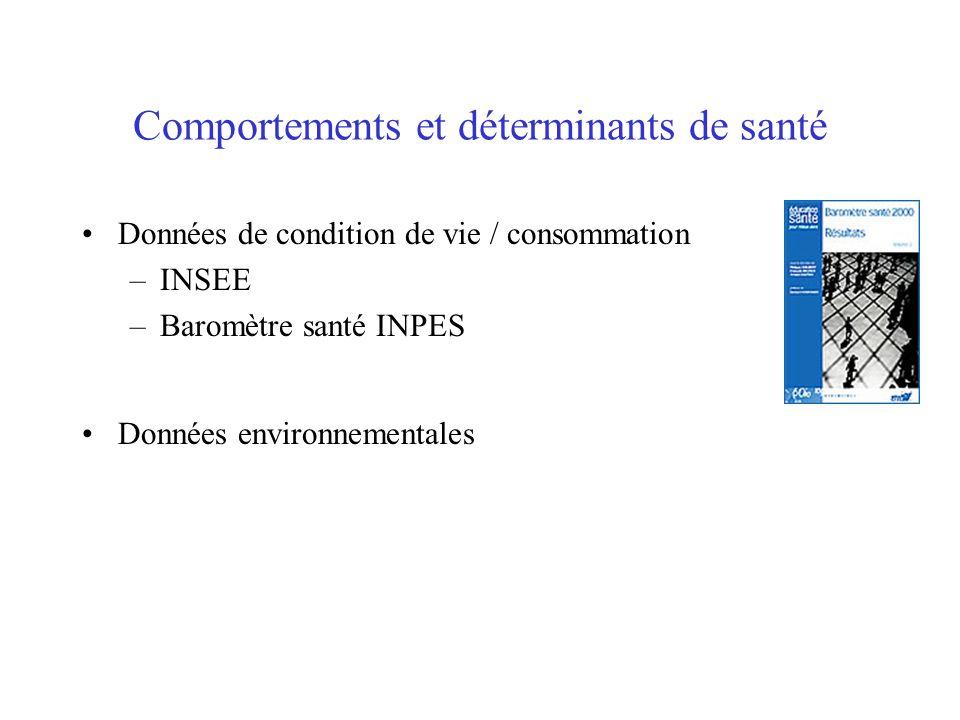 Comportements et déterminants de santé Données de condition de vie / consommation –INSEE –Baromètre santé INPES Données environnementales