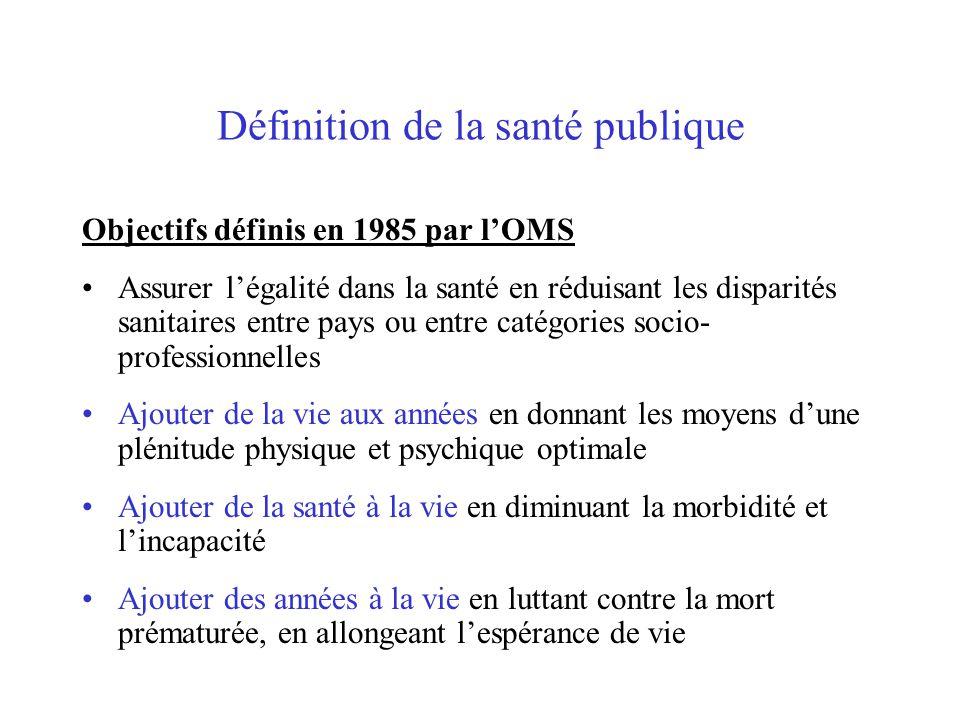 Définition de la santé publique Objectifs définis en 1985 par l'OMS Assurer l'égalité dans la santé en réduisant les disparités sanitaires entre pays