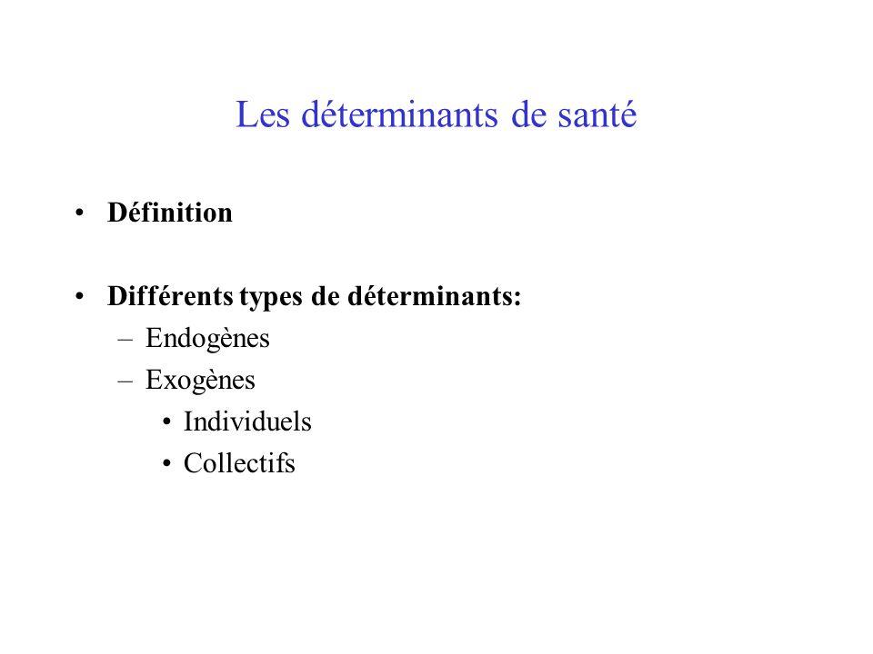 Les déterminants de santé Définition Différents types de déterminants: –Endogènes –Exogènes Individuels Collectifs