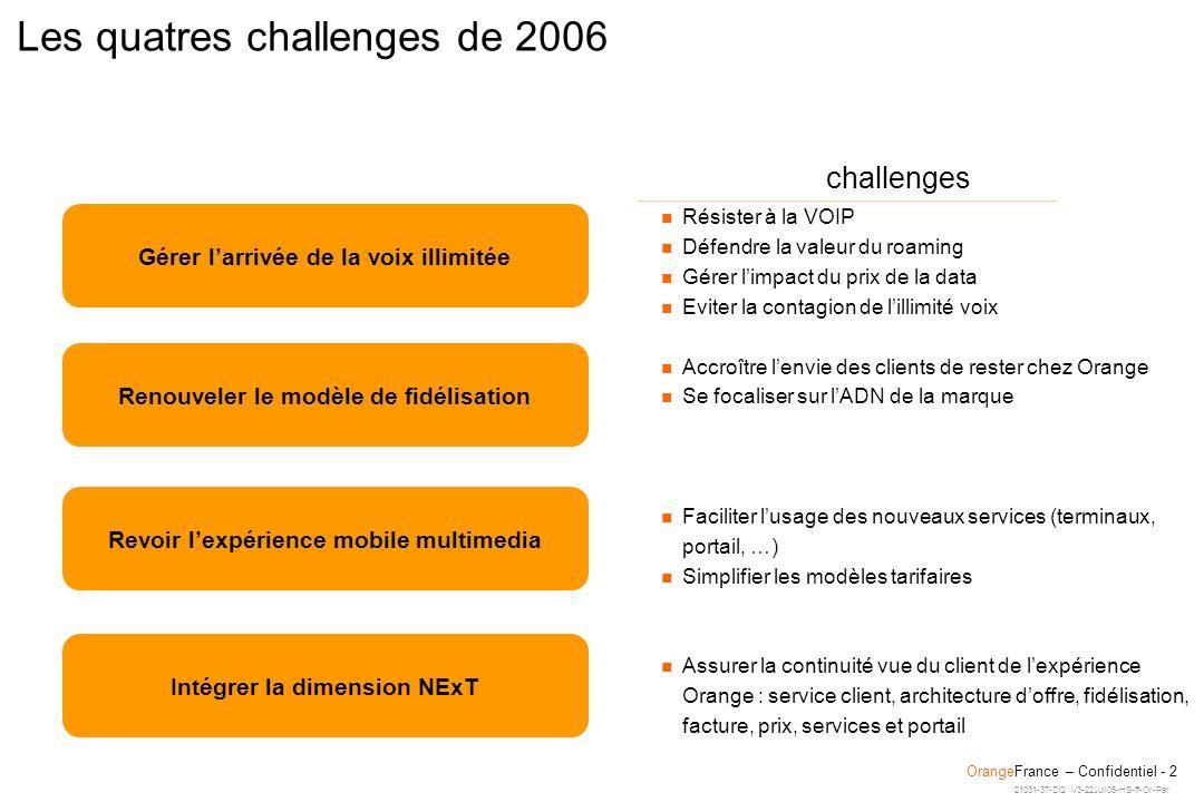 21031-37-DQ V3-22Juil05-HS-ff-Or-Par OrangeFrance – Confidentiel - 2 Les quatres challenges de 2006 Gérer l'arrivée de la voix illimitée Renouveler le