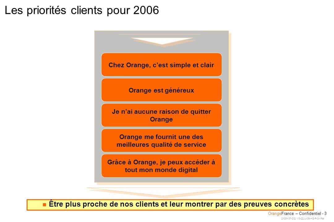21031-37-DQ V3-22Juil05-HS-ff-Or-Par OrangeFrance – Confidentiel - 3 Les priorités clients pour 2006 Chez Orange, c'est simple et clair Je n'ai aucune