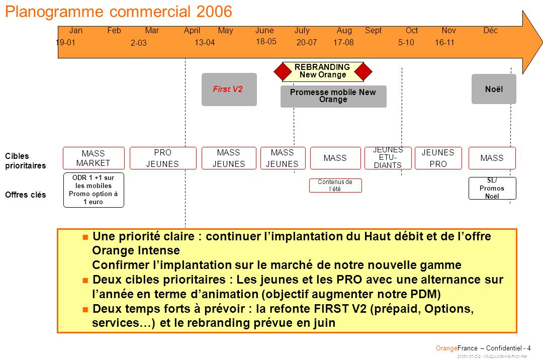 21031-37-DQ V3-22Juil05-HS-ff-Or-Par OrangeFrance – Confidentiel - 4 Planogramme commercial 2006 Cibles prioritaires Offres clés 19-01 Feb 2-03 13-04