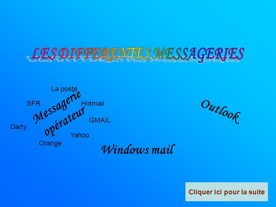 Les besoins les plus fréquents avec la messagerie Ecrire un message pour donner des nouvelles ou en demander. Envoyer une pièce jointe : photo, texte