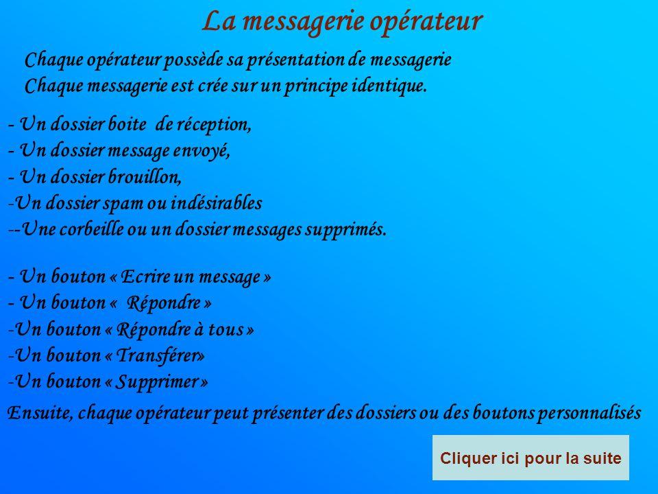 Messagerie opérateur Outlook Windows mail SFR Orange La poste Hotmail GMAIL Darty Yahoo Cliquer ici pour la suite