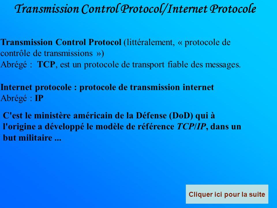 Le courrier électronique est considéré comme étant le service le plus utilisé sur Internet. Ainsi la suite de protocoles TCP/IP offre une panoplie de
