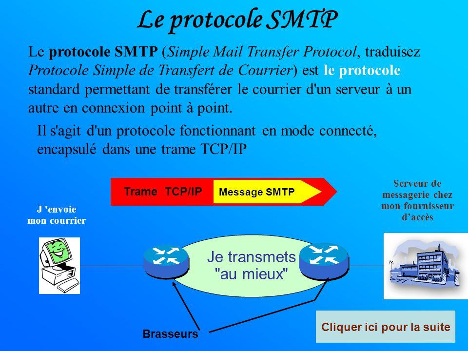 TCP/IP représente l'ensemble des règles de communication sur internet et se base sur la notion adressage IP, c'est-à-dire le fait de fournir une adres