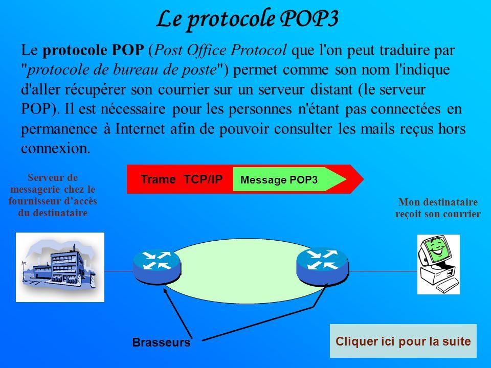 Trame TCP/IP J 'envoie mon courrier Je transmets