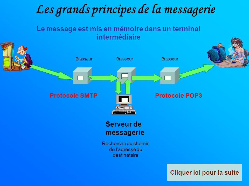 Le protocole POP (Post Office Protocol que l'on peut traduire par
