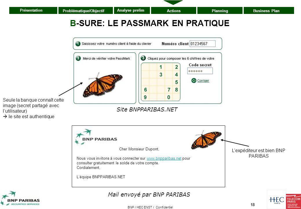 18 Présentation ActionsPlanningBusiness PlanProblématique/Objectif Analyse prelim BNP / HEC ENST / Confidentiel B-SURE: LE PASSMARK EN PRATIQUE Site B