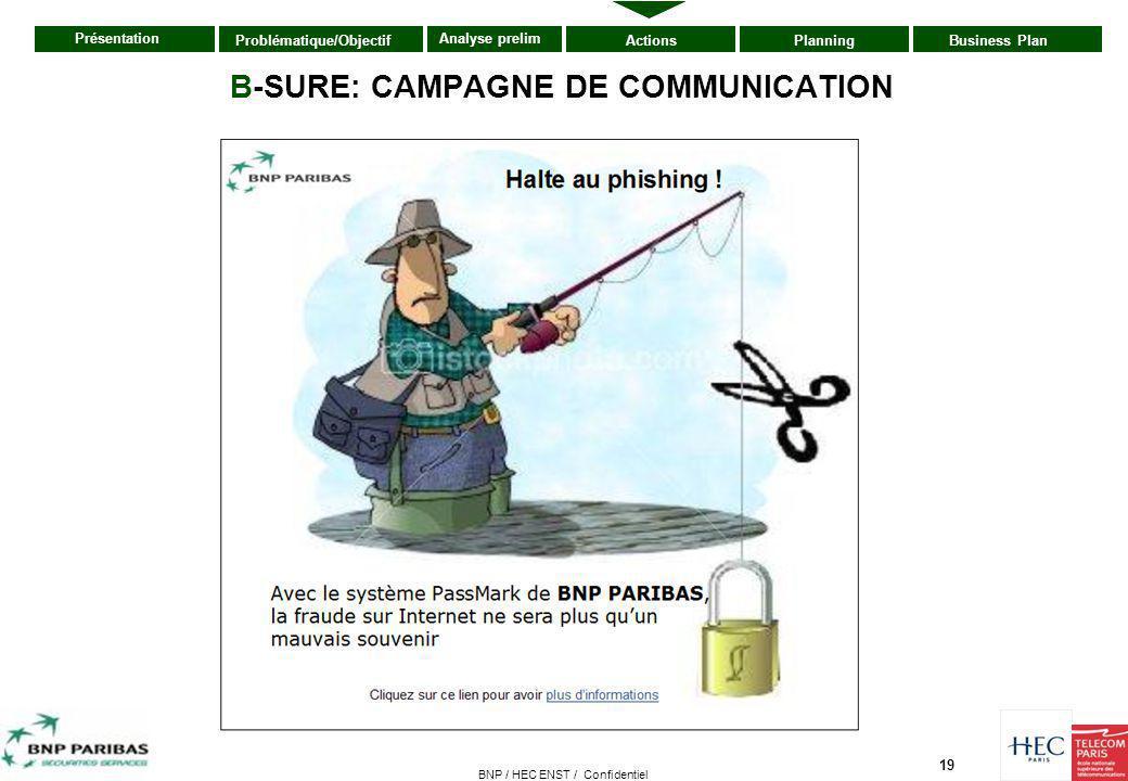 19 Présentation ActionsPlanningBusiness PlanProblématique/Objectif Analyse prelim BNP / HEC ENST / Confidentiel B-SURE: CAMPAGNE DE COMMUNICATION