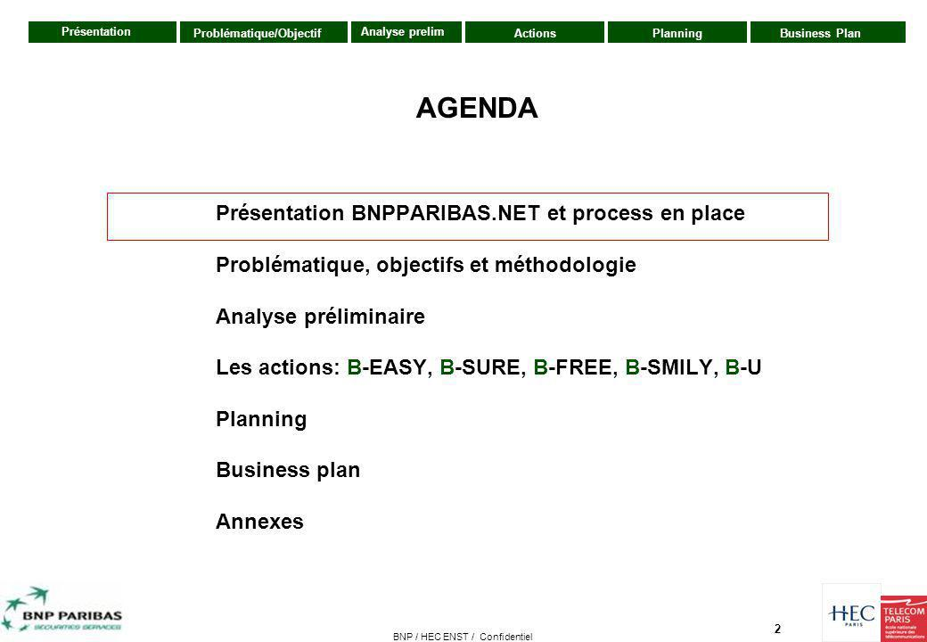 2 Présentation ActionsPlanningBusiness PlanProblématique/Objectif Analyse prelim BNP / HEC ENST / Confidentiel AGENDA Présentation BNPPARIBAS.NET et p