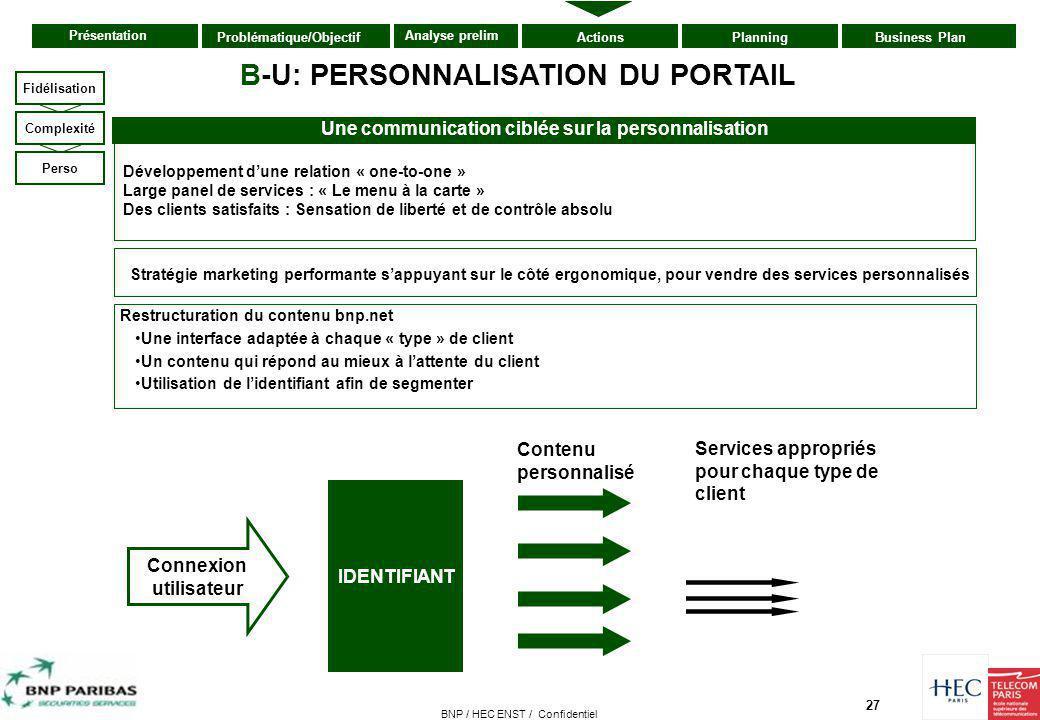 27 Présentation ActionsPlanningBusiness PlanProblématique/Objectif Analyse prelim BNP / HEC ENST / Confidentiel Développement d'une relation « one-to-