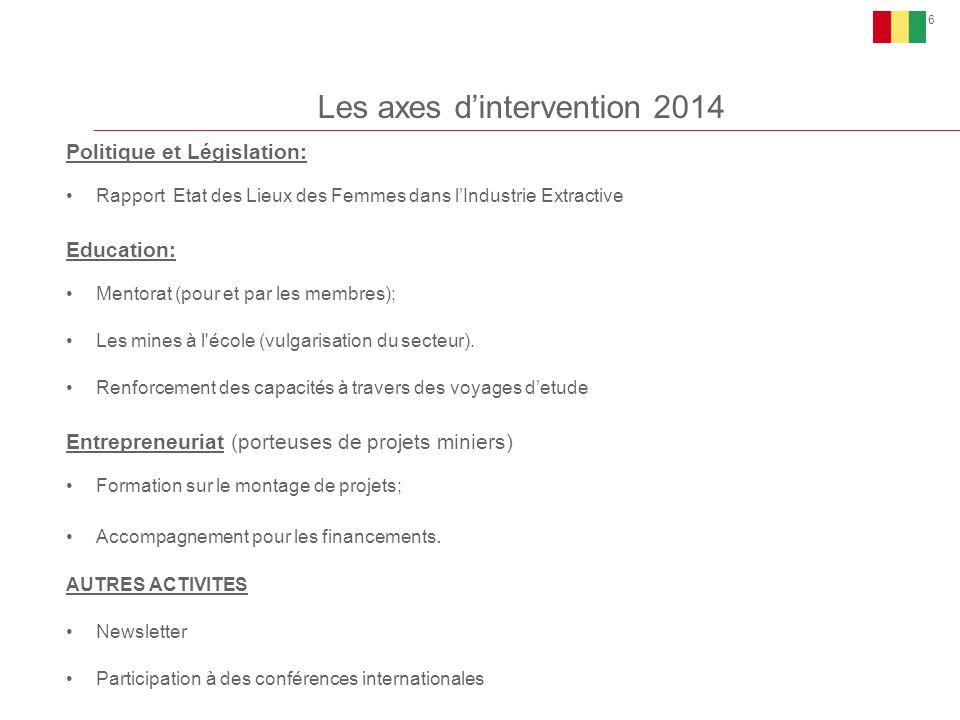 Les axes d'intervention 2014 6 Politique et Législation: Rapport Etat des Lieux des Femmes dans l'Industrie Extractive Education: Mentorat (pour et pa