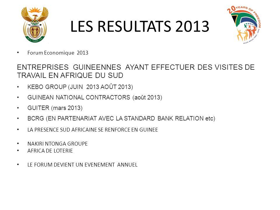 LA SUITE DES LES RESULTATS 2013 LES ENTREPRISES SUD-AFRICAINES ET GUINEENNES TRAVAILLANT ENSEMBLE KEBO GROUPE EN PARTENARIAT AVEC : Chancellor House, Atlatsa, SIDAS Sécurité etc SARI GUINÉE EN PARTENARIAT AVEC : NAKIRI NTONGA GROUPE BCRG EN PARTENARIAT AVEC STANDARD BANK SABARI TECHNOLOGIES EN PARTENARIAT AVEC REPERE INFO TECH TEL_SOFT_LUTIONS EN PARTENARIAT AVEC MAMPRO, WONDERING SOLES WOMEN IN MINING GUINÉE EN PARTENARIAT AVEC AFROWORLD INVESTISSEMENTS LES ENTREPRISES GUINEENNES AYANT SPONSORISE LE FORUM GUINEA GAMES TEL_SOFT_LUTIONS GUITER GUINEAN NATIONAL CONTRACTORS Forum Economique prend de l'ampleur, après 1 jour ( 25 avril 2013) s'étend maintenant sur 2 jours ( 24-25 Avril 2014)