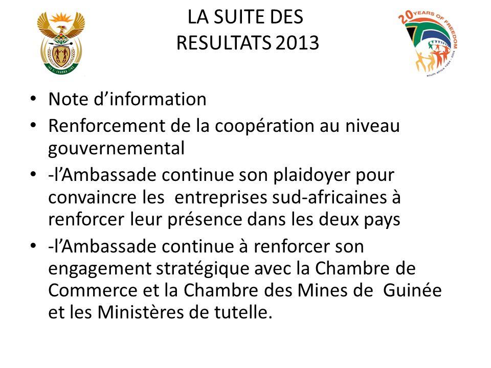 LA SUITE DES RESULTATS 2013 Note d'information Renforcement de la coopération au niveau gouvernemental -l'Ambassade continue son plaidoyer pour convaincre les entreprises sud-africaines à renforcer leur présence dans les deux pays -l'Ambassade continue à renforcer son engagement stratégique avec la Chambre de Commerce et la Chambre des Mines de Guinée et les Ministères de tutelle.