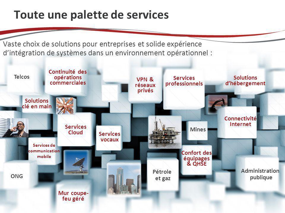 Confidential Toute une palette de services Solutions clé en main VPN & réseaux privés Solutions d'hébergement Services Cloud Connectivité Internet Ser