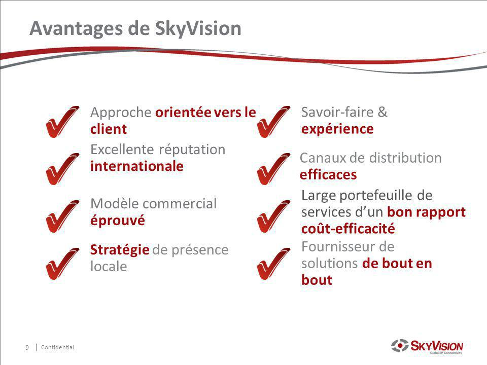 Confidential Avantages de SkyVision 9 Fournisseur de solutions de bout en bout Excellente réputation internationale Modèle commercial éprouvé Stratégi