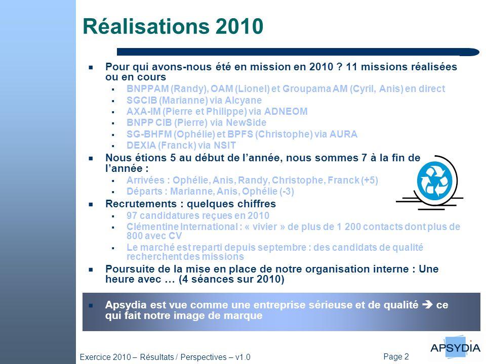 Page 2 Exercice 2010 – Résultats / Perspectives – v1.0 Réalisations 2010 Pour qui avons-nous été en mission en 2010 .