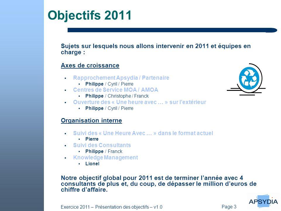 Page 3 Exercice 2011 – Présentation des objectifs – v1.0 Objectifs 2011 Sujets sur lesquels nous allons intervenir en 2011 et équipes en charge : Axes