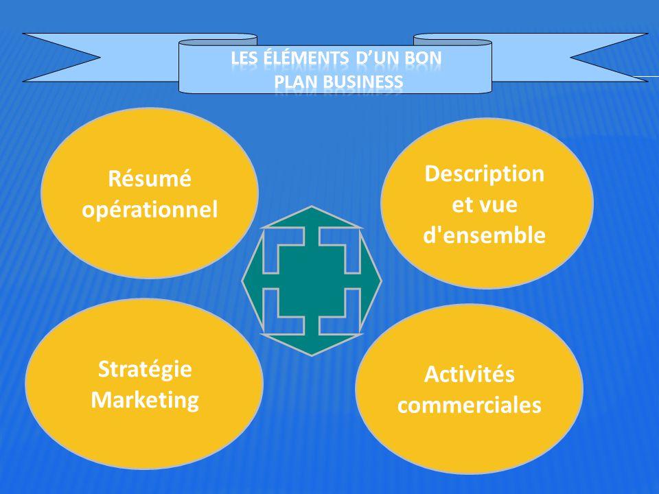 Résumé opérationnel Description et vue d'ensemble Activités commerciales Stratégie Marketing
