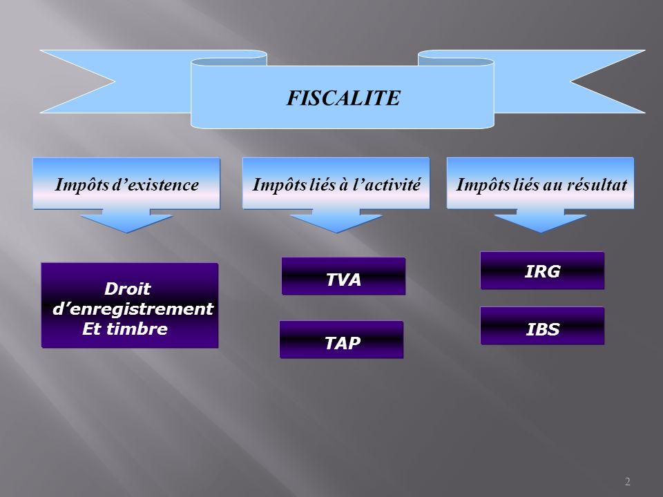 2 FISCALITE Impôts liés au résultatImpôts d'existenceImpôts liés à l'activité Droit d'enregistrement Et timbre IRG TVA IBS TAP