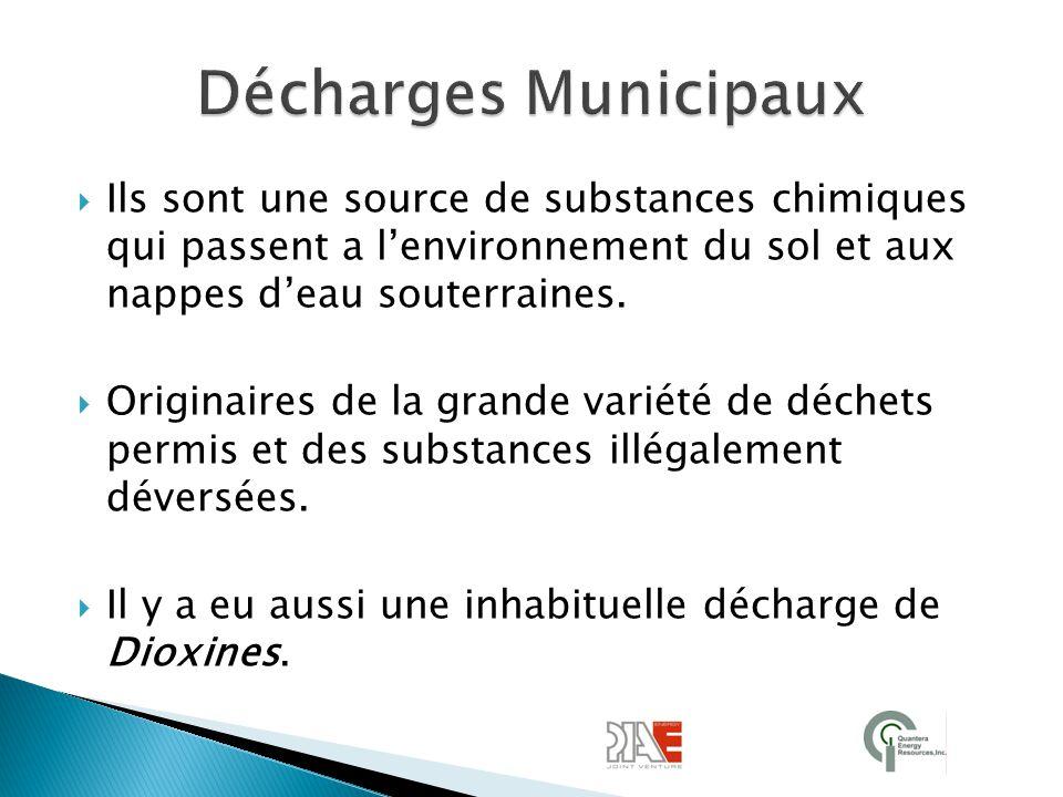 Ils sont une source de substances chimiques qui passent a l'environnement du sol et aux nappes d'eau souterraines.  Originaires de la grande variét