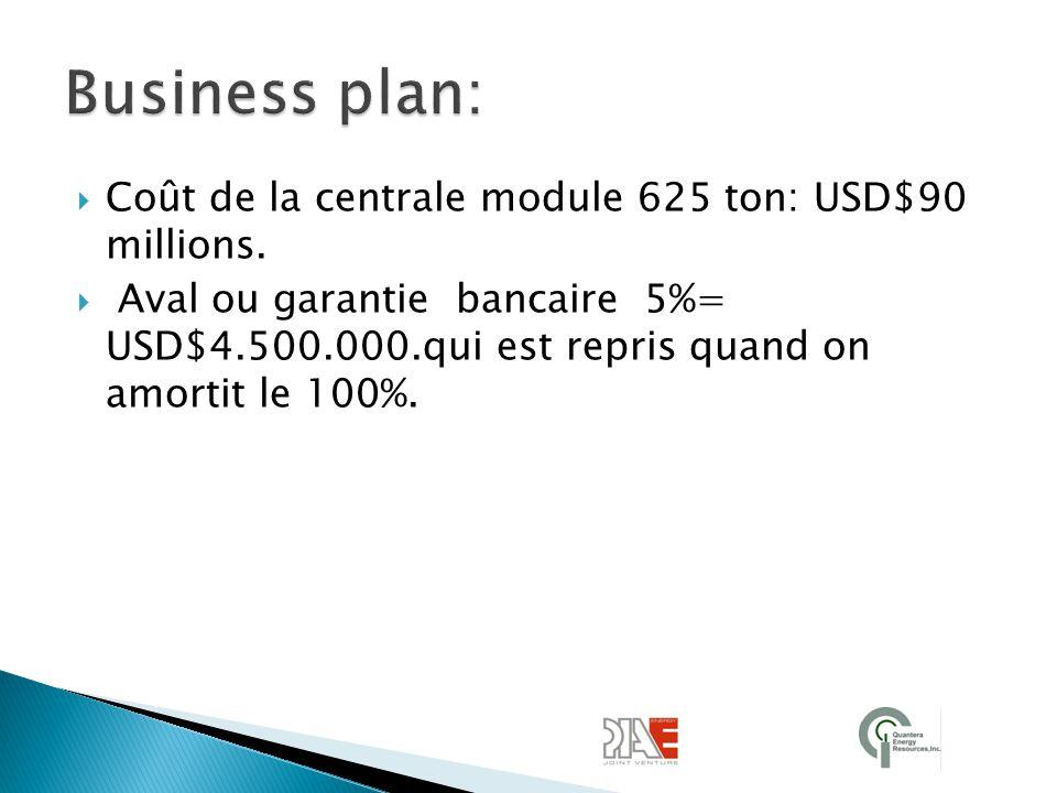  Coût de la centrale module 625 ton: USD$90 millions.  Aval ou garantie bancaire 5%= USD$4.500.000.qui est repris quand on amortit le 100%.