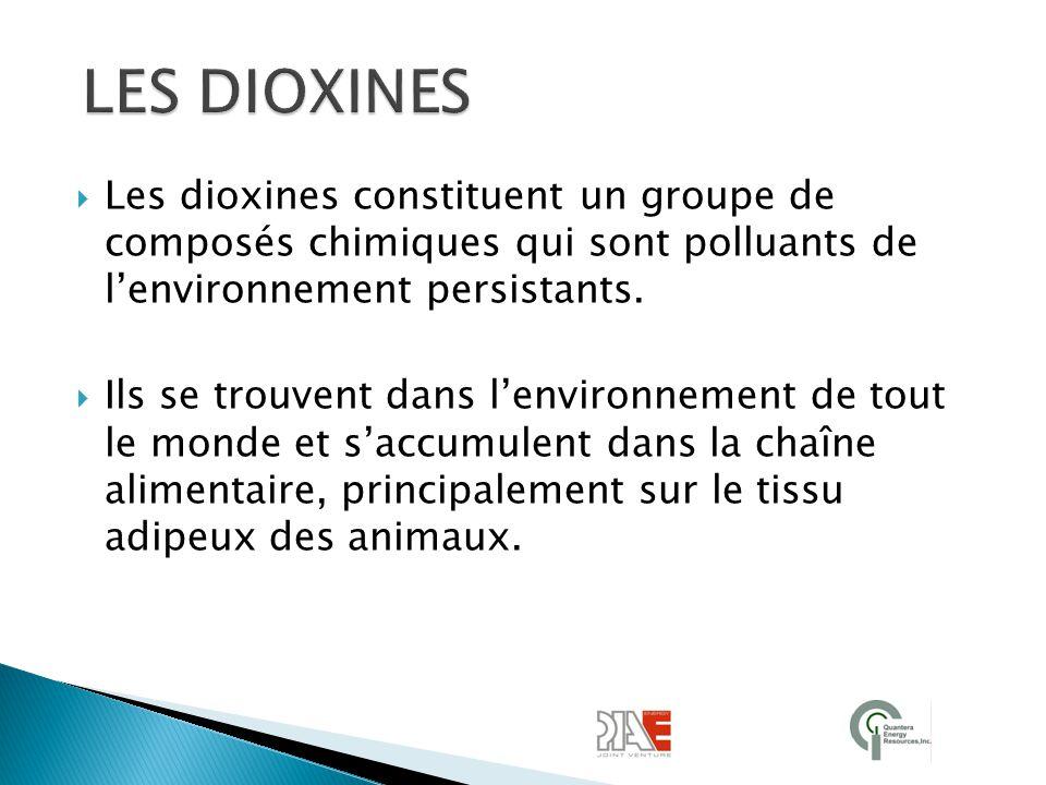  Les dioxines constituent un groupe de composés chimiques qui sont polluants de l'environnement persistants.  Ils se trouvent dans l'environnement d