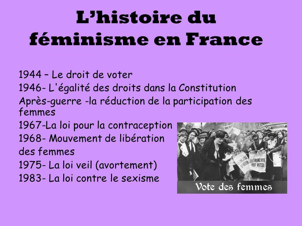 L'histoire du féminisme en France 1944 – Le droit de voter 1946- L'égalité des droits dans la Constitution Après-guerre -la réduction de la participat