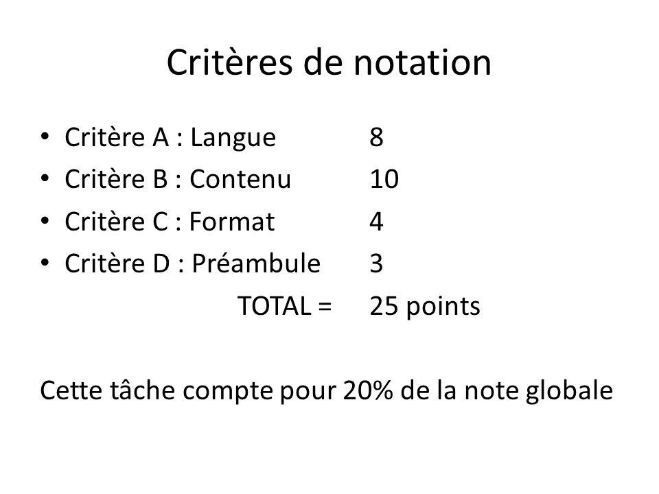 Critères de notation Critère A : Langue8 Critère B : Contenu10 Critère C : Format4 Critère D : Préambule3 TOTAL = 25 points Cette tâche compte pour 20