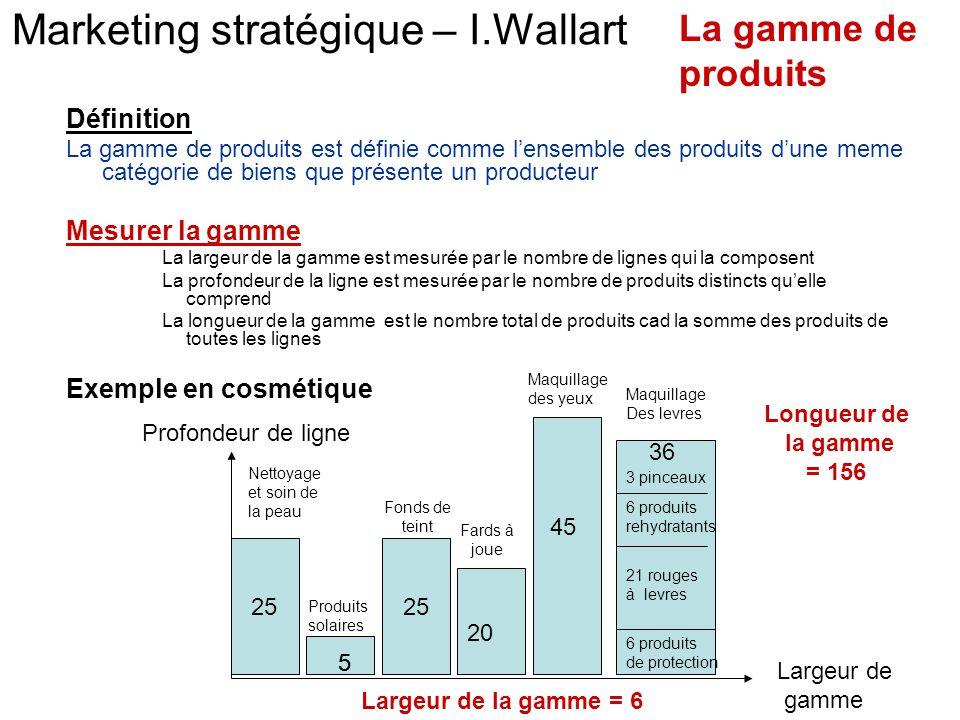 Marketing stratégique – I.Wallart Définition La gamme de produits est définie comme l'ensemble des produits d'une meme catégorie de biens que présente